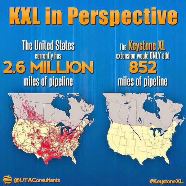 AA - Keytone in Perspective